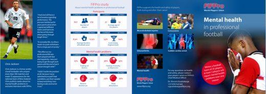 FIFPRO MENATL HEALTH 1