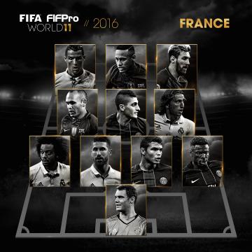 Le vote des joueurs évoluant en France...